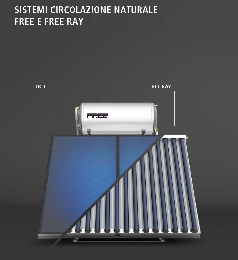 Pleion-Free